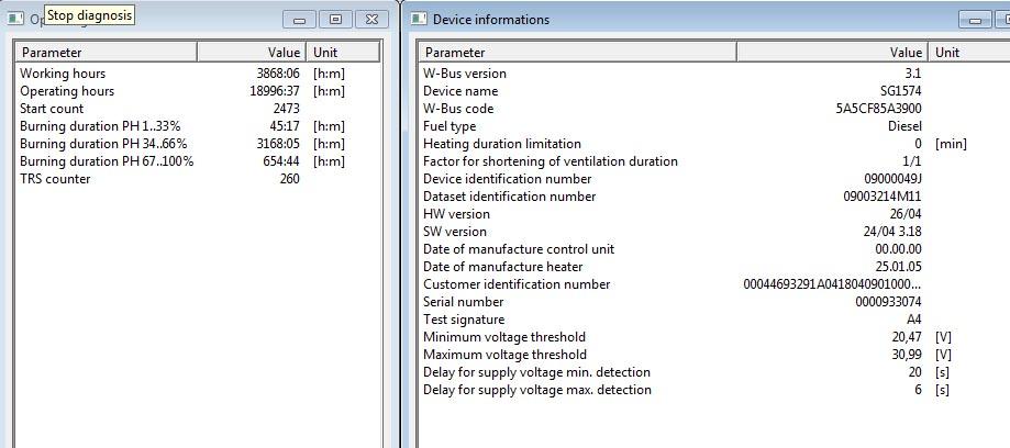 Информационные параметры котла